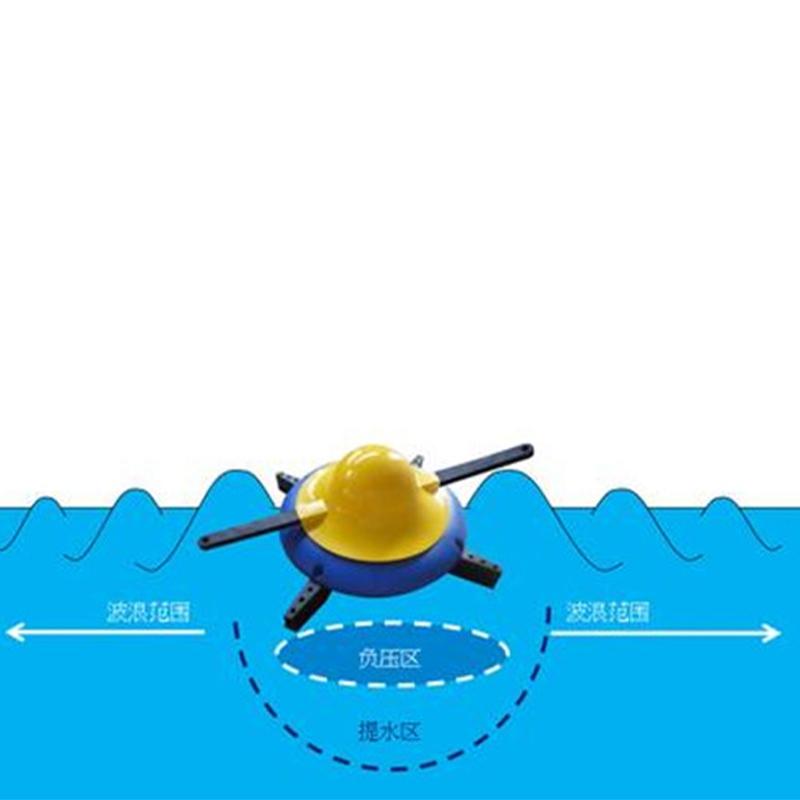 涌浪式增氧机工作图