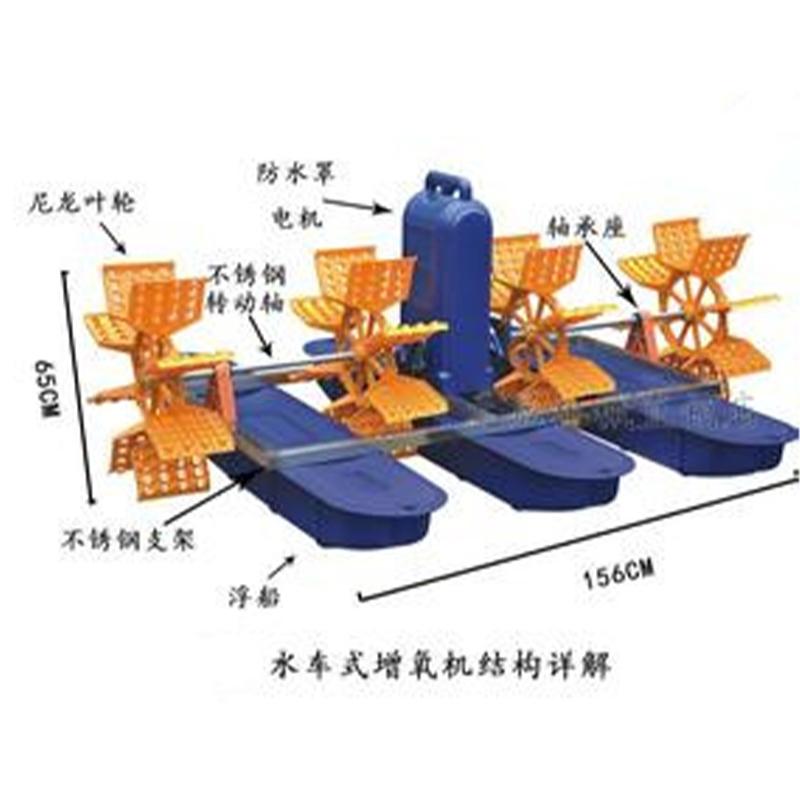 水车式增氧机 1.5千瓦